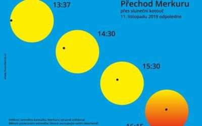 Aktuálně: Merkur cestuje zpět Štírem směrem ke Slunci